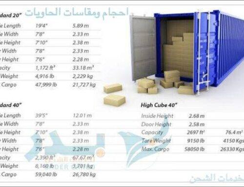انواع واحجام الحاويات (الكونتينرات) في الشحن البحري